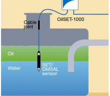 OilSET-1000 Diagram
