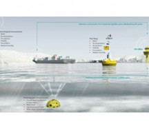 Harbour Monitoring