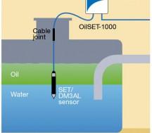 OilSET-1000 Diagram