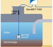 SandSET-1000